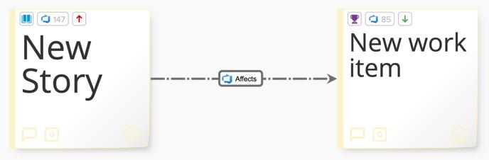 ADO Integrated Line Connector Screenshot