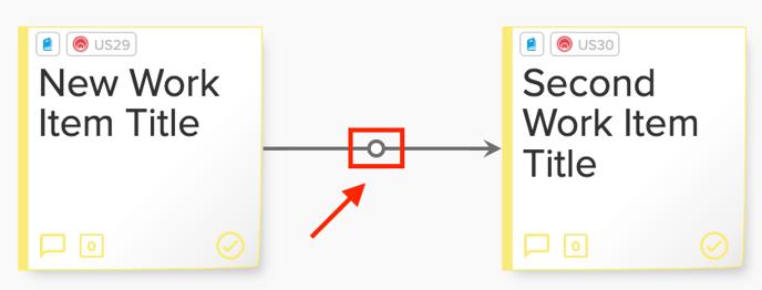 Rally Work Item Line Connector Circle Screenshot