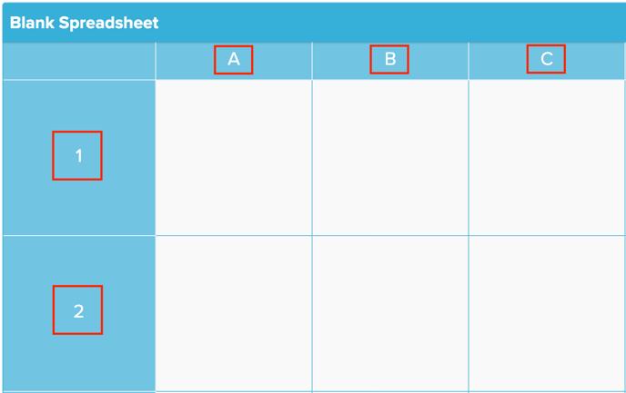 Spredsheet Headers Highlighted Screenshot